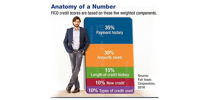 WA_16104_Know_Your_Credit_Score.jpg